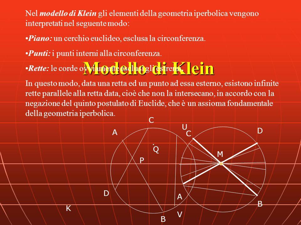 Le geometrie non euclidee ppt scaricare for Punto p esterno alla circonferenza