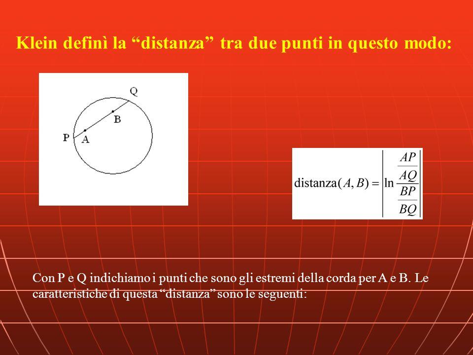 Klein definì la distanza tra due punti in questo modo: