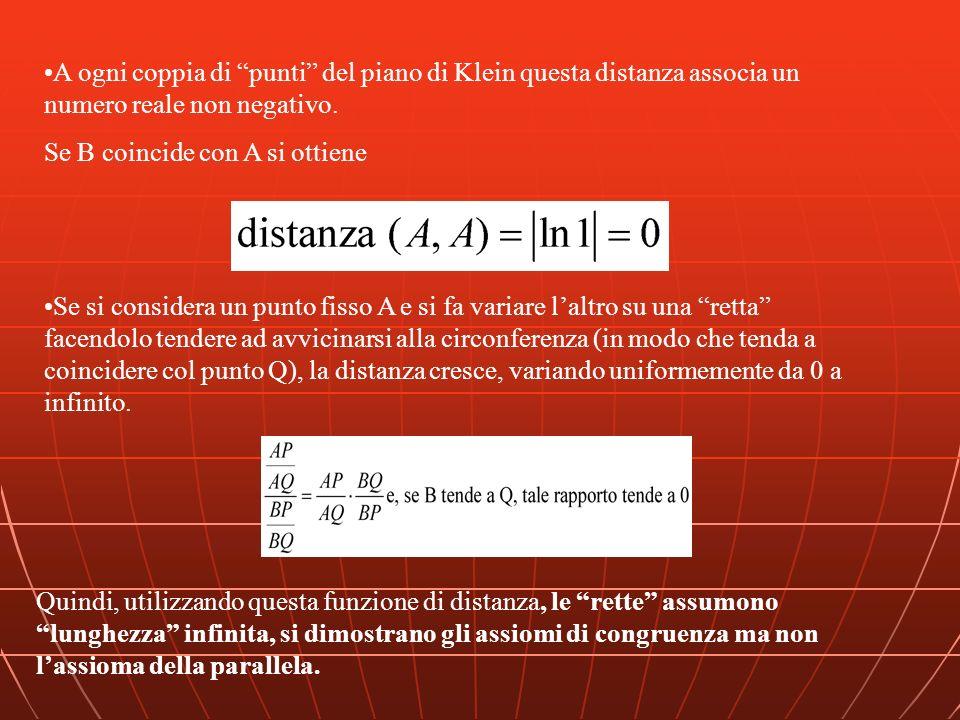 A ogni coppia di punti del piano di Klein questa distanza associa un numero reale non negativo.
