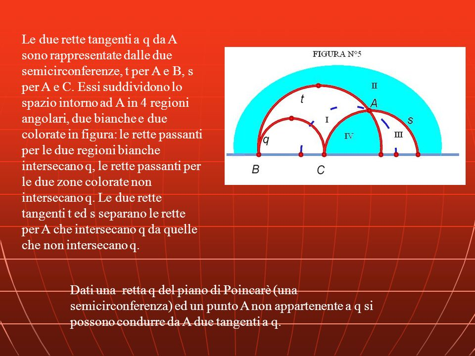 Le due rette tangenti a q da A sono rappresentate dalle due semicirconferenze, t per A e B, s per A e C. Essi suddividono lo spazio intorno ad A in 4 regioni angolari, due bianche e due colorate in figura: le rette passanti per le due regioni bianche intersecano q, le rette passanti per le due zone colorate non intersecano q. Le due rette tangenti t ed s separano le rette per A che intersecano q da quelle che non intersecano q.