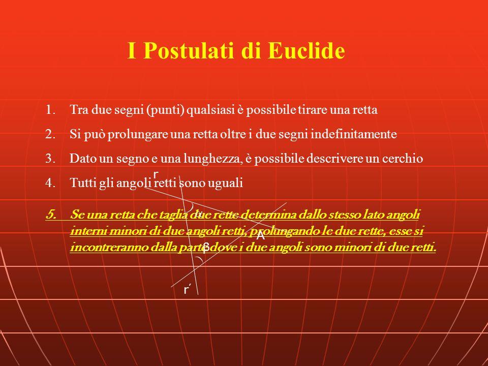 I Postulati di Euclide Tra due segni (punti) qualsiasi è possibile tirare una retta. Si può prolungare una retta oltre i due segni indefinitamente.
