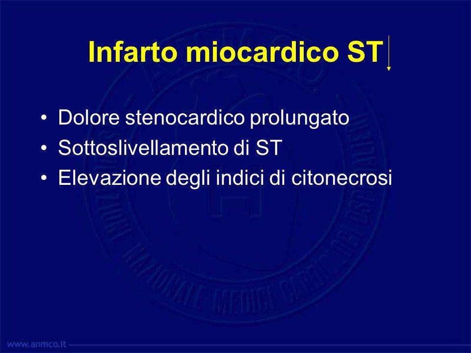 Infarto miocardico ST Dolore stenocardico prolungato