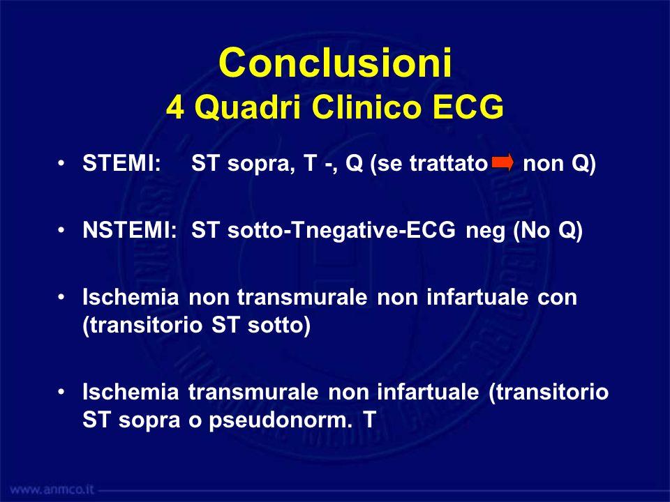 Conclusioni 4 Quadri Clinico ECG