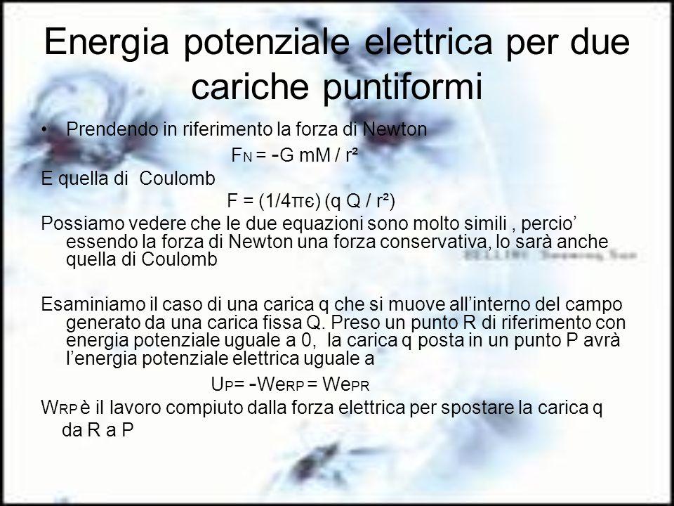 Energia potenziale elettrica per due cariche puntiformi