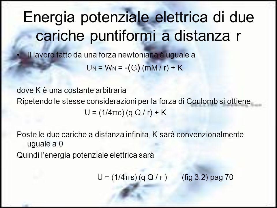 Energia potenziale elettrica di due cariche puntiformi a distanza r
