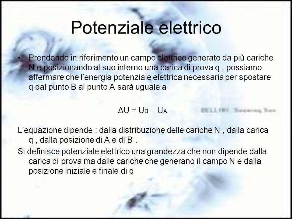 Potenziale elettrico