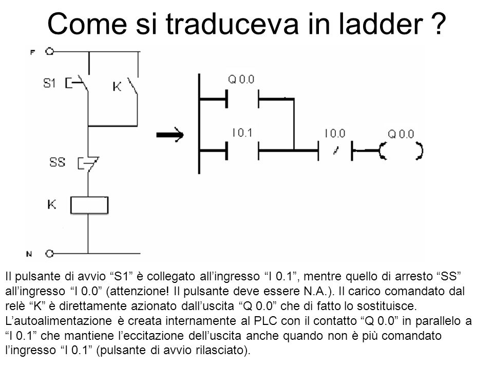 Come si traduceva in ladder