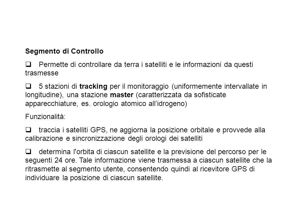 Segmento di Controllo q Permette di controllare da terra i satelliti e le informazioni da questi trasmesse.
