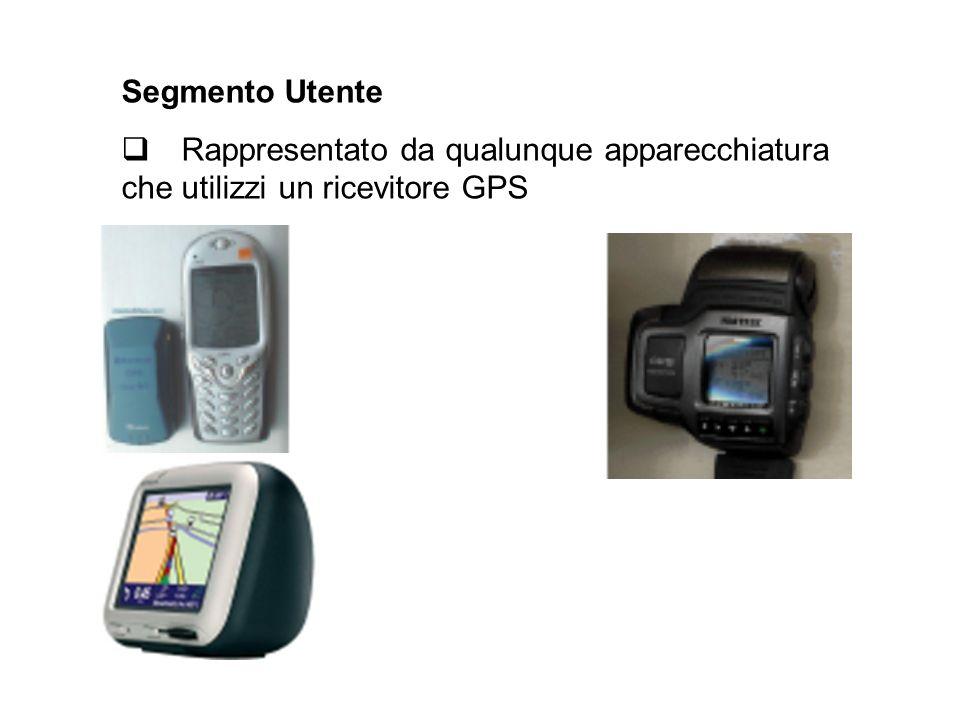 Segmento Utente q Rappresentato da qualunque apparecchiatura che utilizzi un ricevitore GPS
