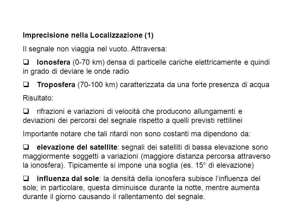 Imprecisione nella Localizzazione (1)