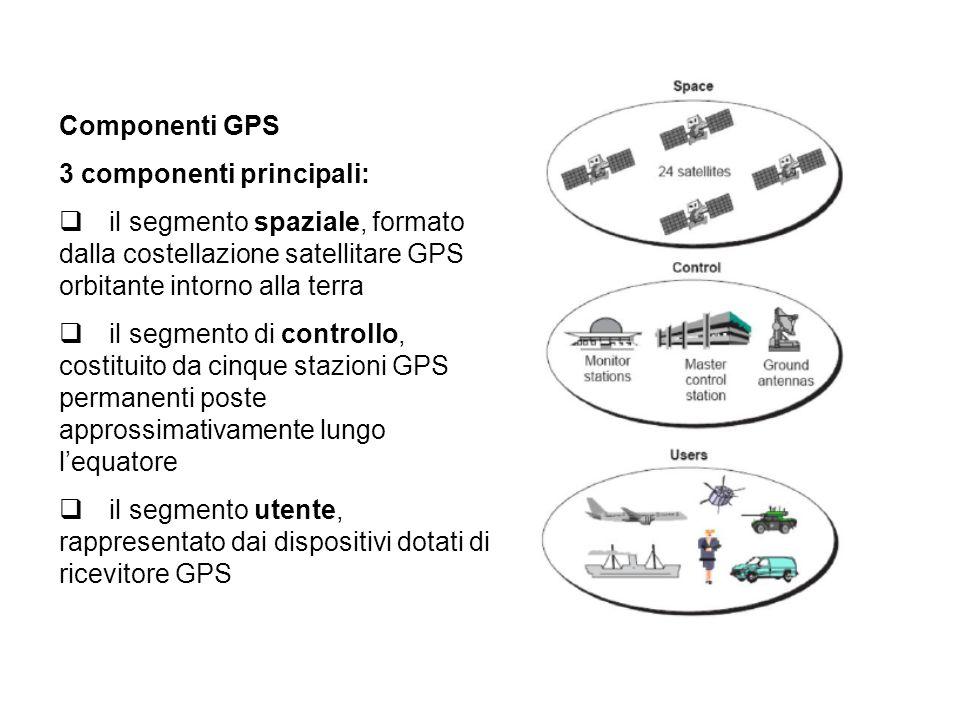 Componenti GPS 3 componenti principali: q il segmento spaziale, formato dalla costellazione satellitare GPS orbitante intorno alla terra.