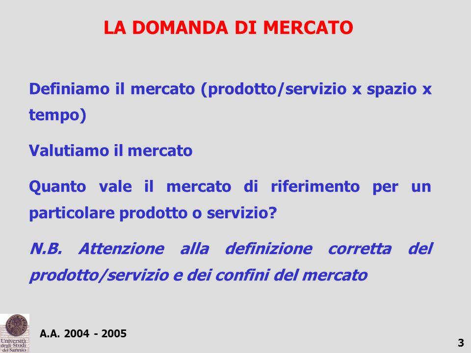 LA DOMANDA DI MERCATO Definiamo il mercato (prodotto/servizio x spazio x tempo) Valutiamo il mercato.