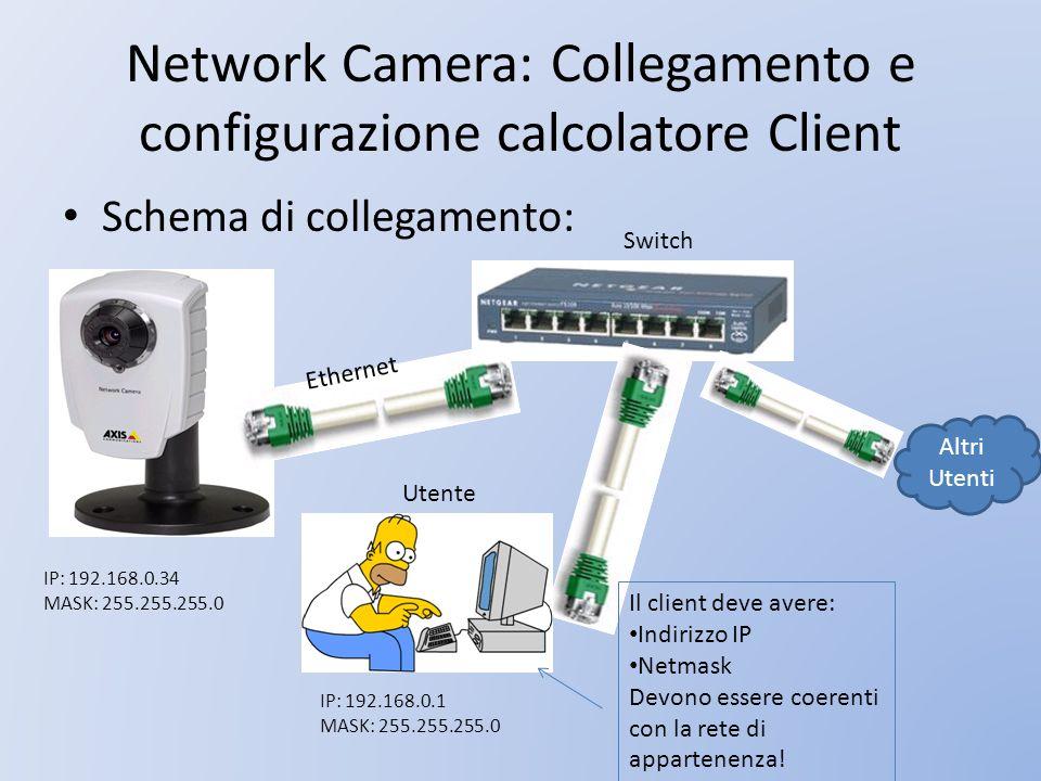 Network Camera: Collegamento e configurazione calcolatore Client
