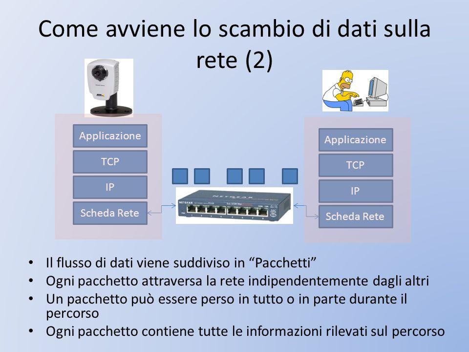 Come avviene lo scambio di dati sulla rete (2)