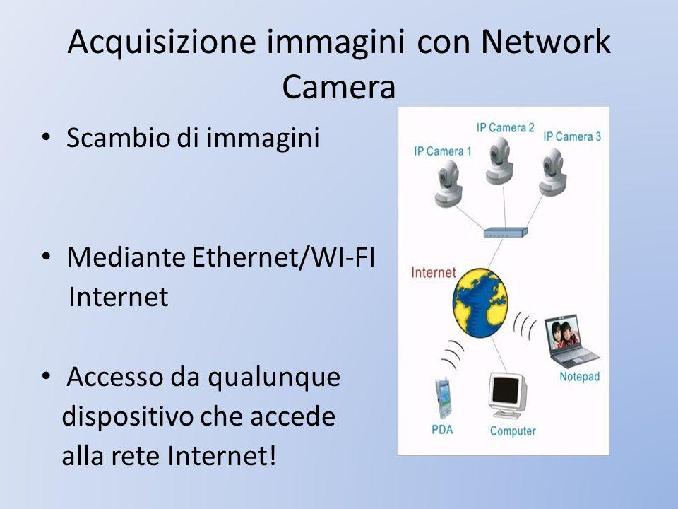 Acquisizione immagini con Network Camera