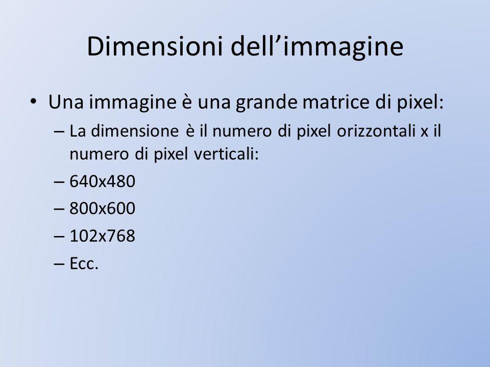 Dimensioni dell'immagine