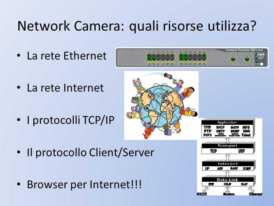 Network Camera: quali risorse utilizza