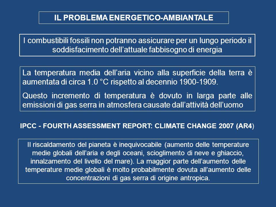 IL PROBLEMA ENERGETICO-AMBIANTALE