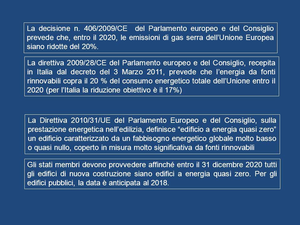 La decisione n. 406/2009/CE del Parlamento europeo e del Consiglio prevede che, entro il 2020, le emissioni di gas serra dell'Unione Europea siano ridotte del 20%.