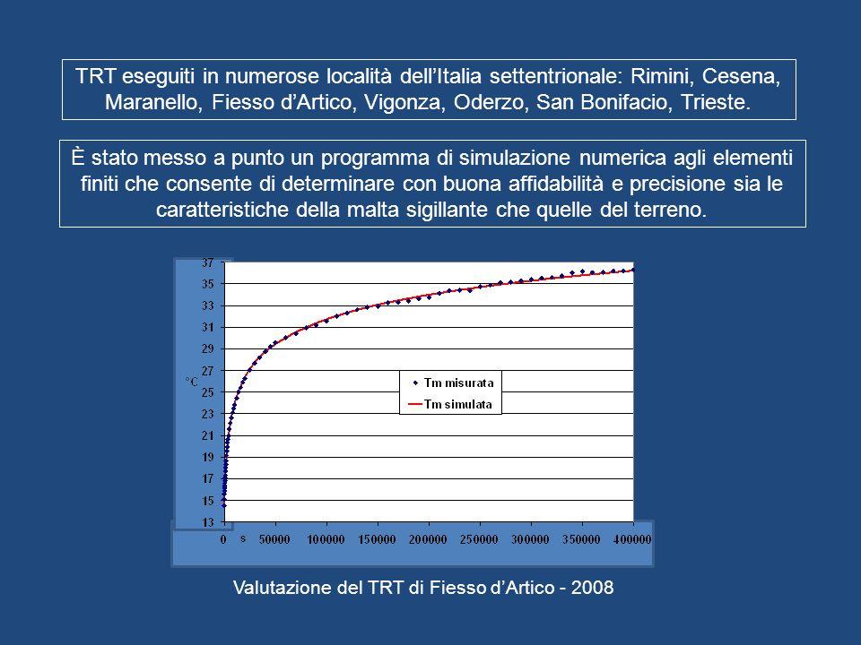 Valutazione del TRT di Fiesso d'Artico - 2008
