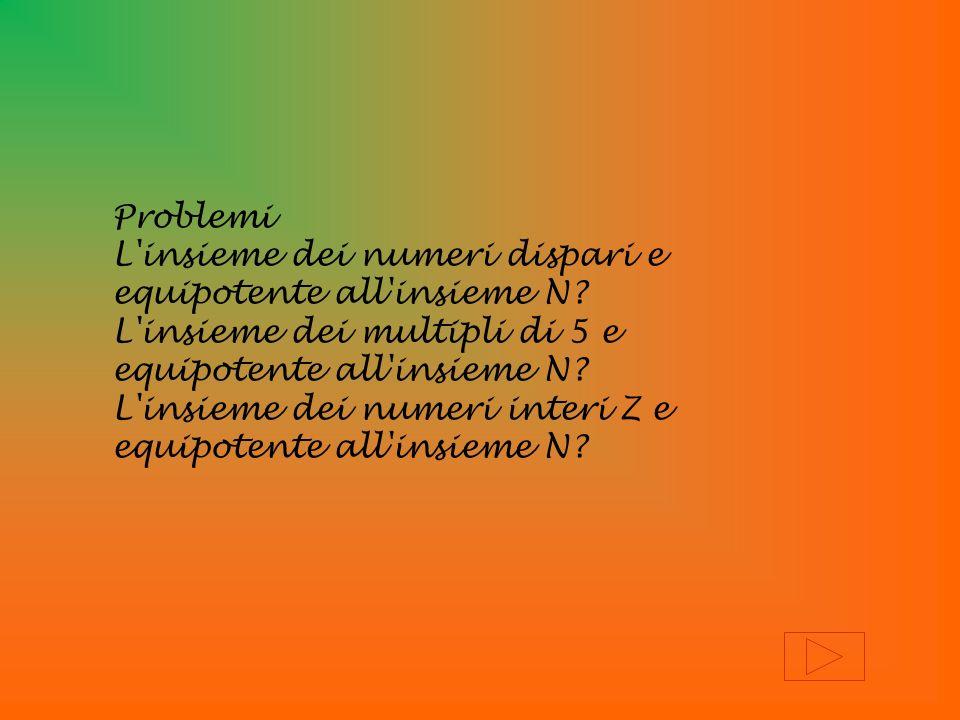 Problemi L insieme dei numeri dispari e equipotente all insieme N L insieme dei multipli di 5 e equipotente all insieme N