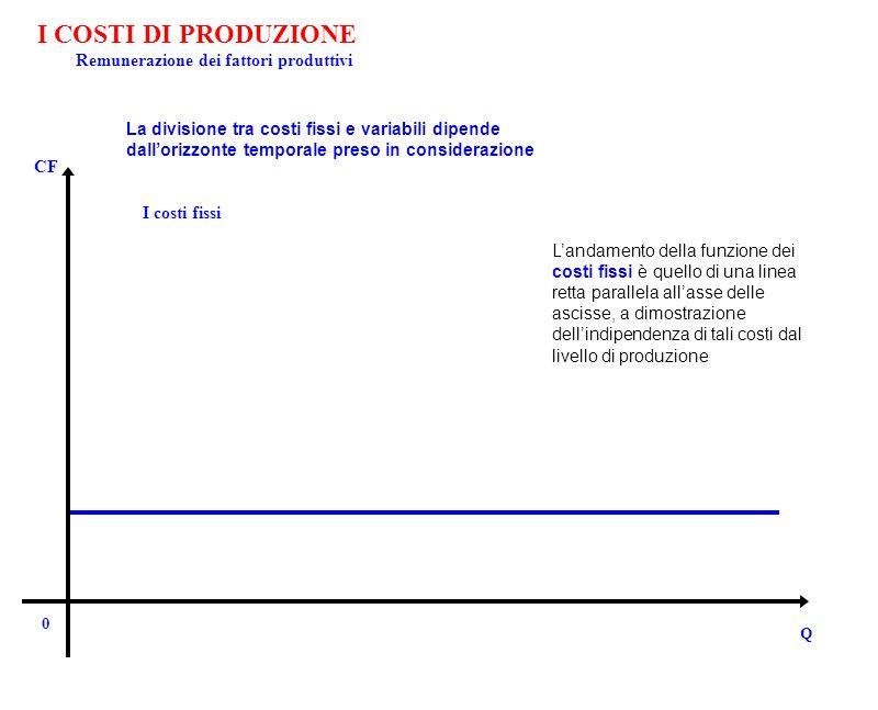 I COSTI DI PRODUZIONE Remunerazione dei fattori produttivi