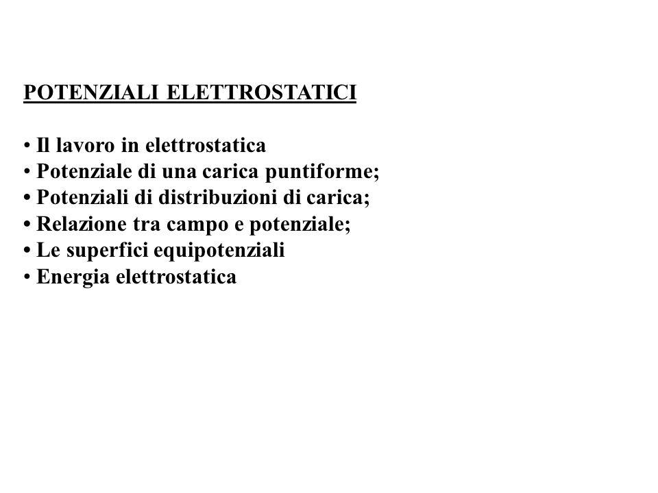 POTENZIALI ELETTROSTATICI