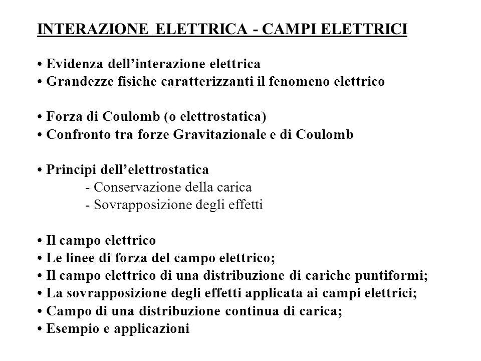 INTERAZIONE ELETTRICA - CAMPI ELETTRICI