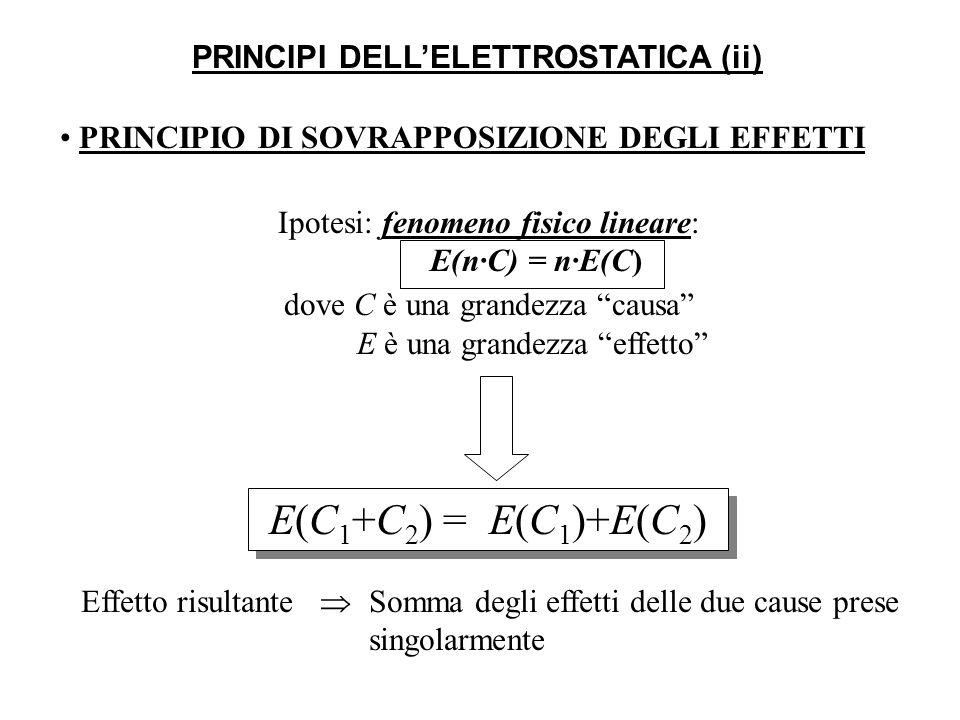 PRINCIPI DELL'ELETTROSTATICA (ii)