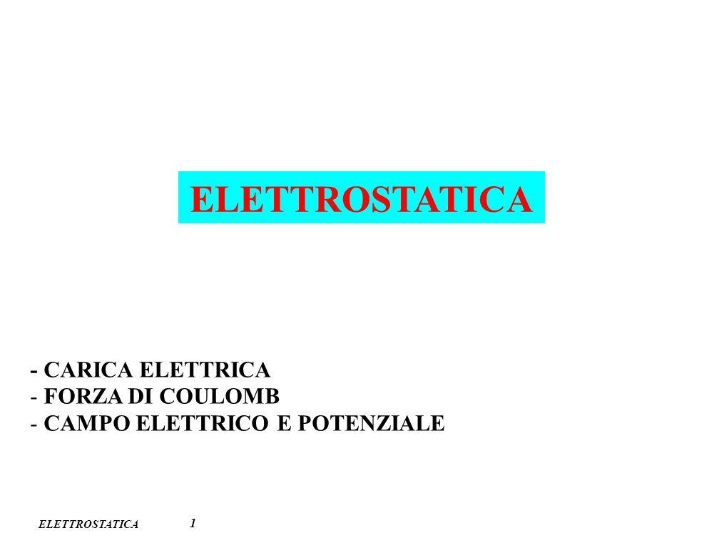 ELETTROSTATICA - CARICA ELETTRICA FORZA DI COULOMB