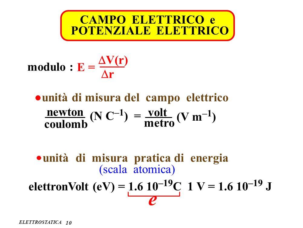e CAMPO ELETTRICO e POTENZIALE ELETTRICO DV(r) modulo : E = Dr