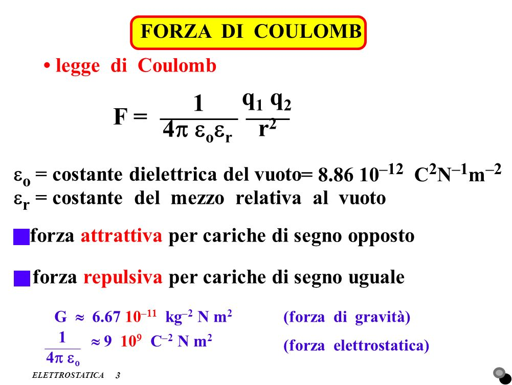 q1 q2 1 F = 4p eoer r2 FORZA DI COULOMB • legge di Coulomb