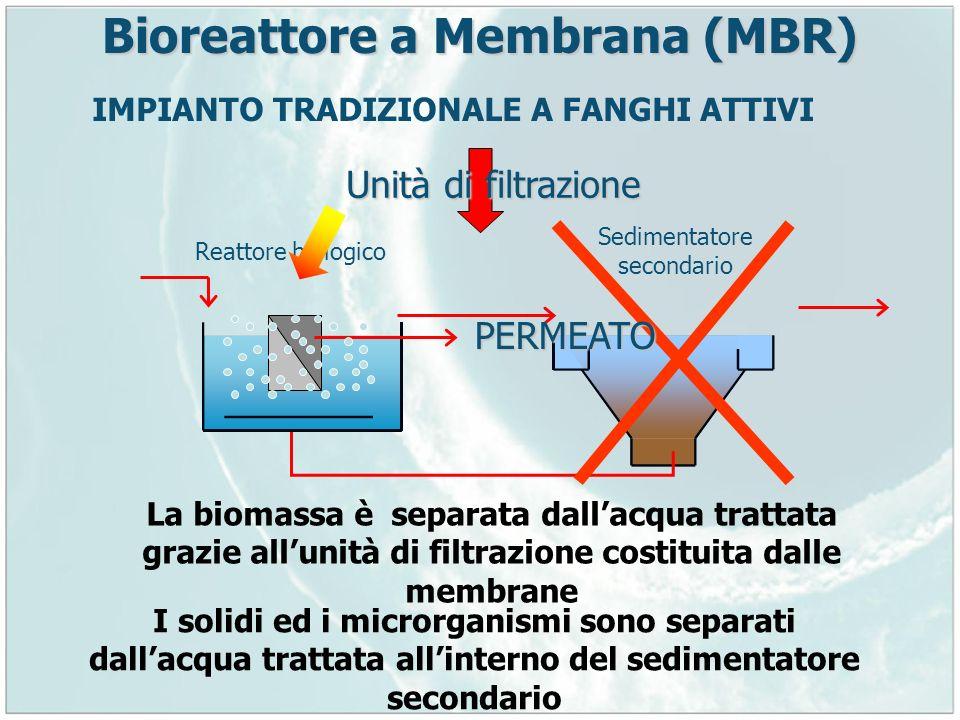 Bioreattore a Membrana (MBR) IMPIANTO TRADIZIONALE A FANGHI ATTIVI