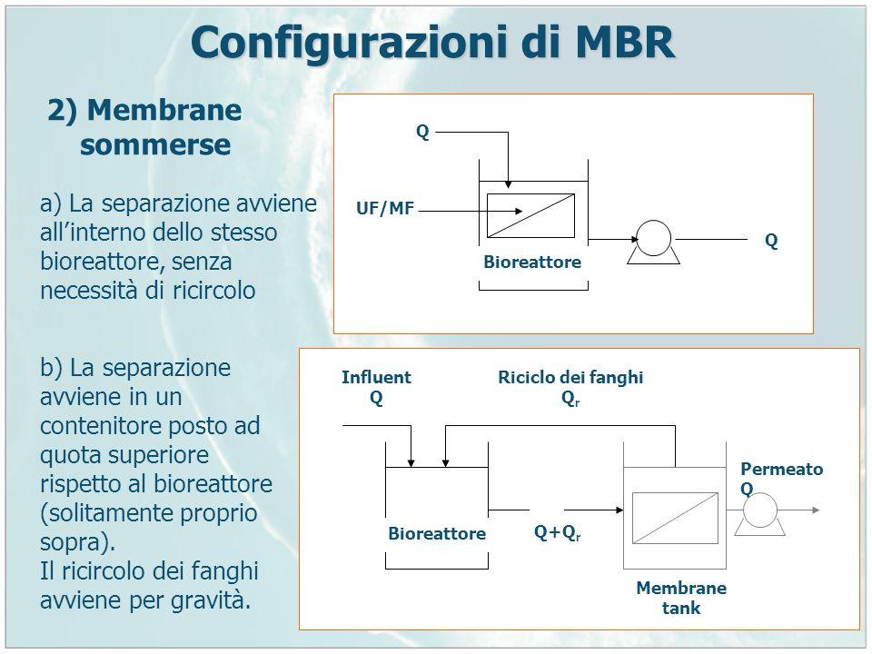 Configurazioni di MBR 2) Membrane sommerse