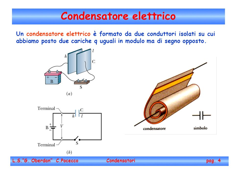 Condensatore elettrico