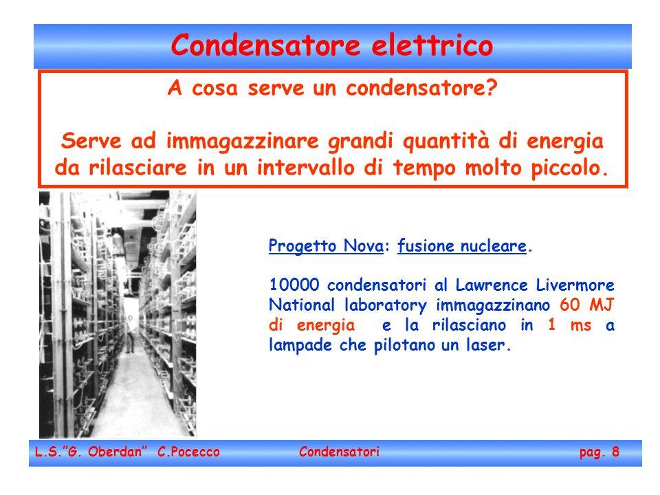 Condensatore elettrico A cosa serve un condensatore