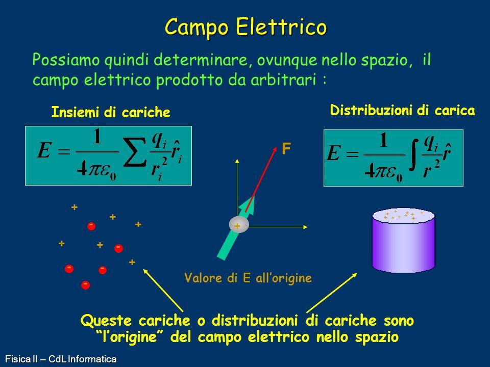 Campo Elettrico Possiamo quindi determinare, ovunque nello spazio, il campo elettrico prodotto da arbitrari :