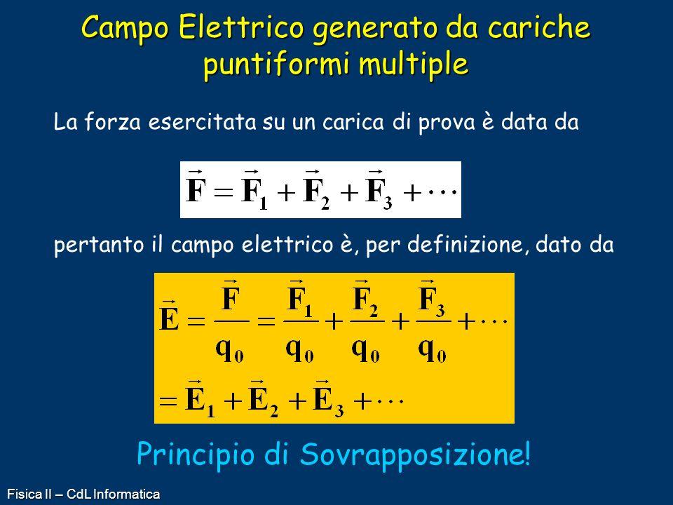 Campo Elettrico generato da cariche puntiformi multiple