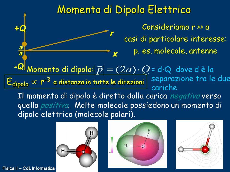Momento di Dipolo Elettrico