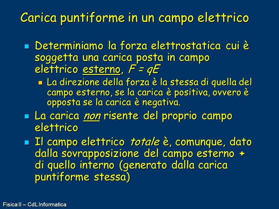 Carica puntiforme in un campo elettrico