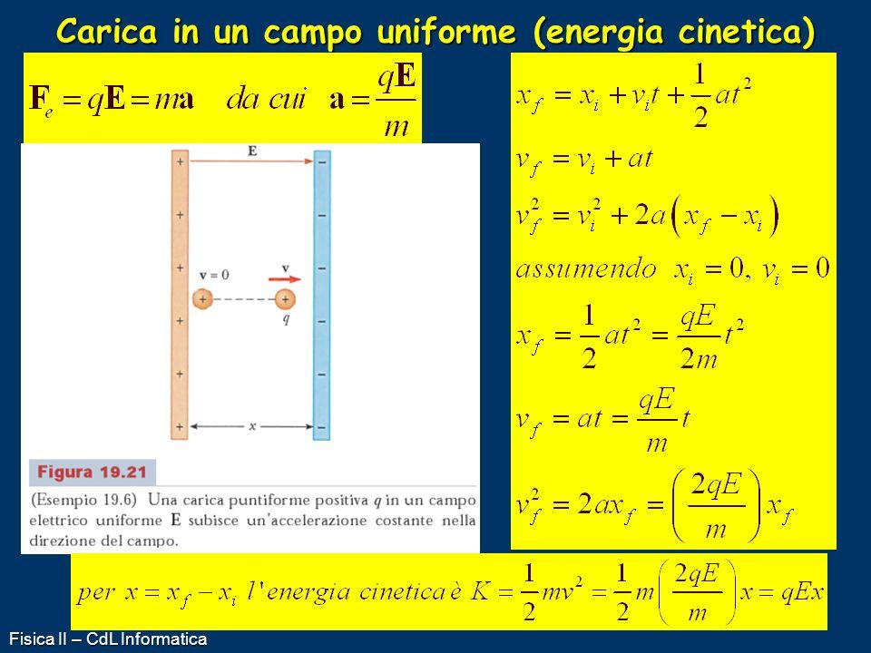 Carica in un campo uniforme (energia cinetica)