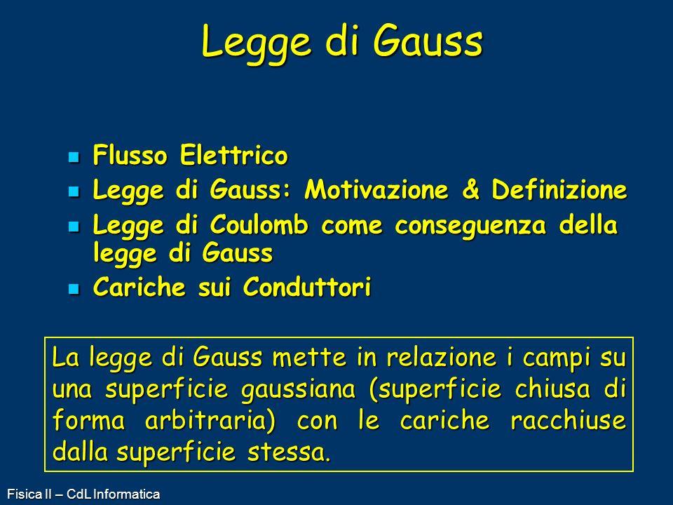Legge di Gauss Flusso Elettrico