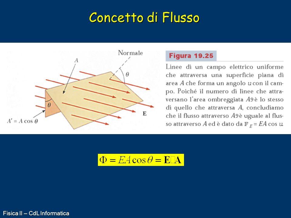 Concetto di Flusso Fisica II – CdL Informatica