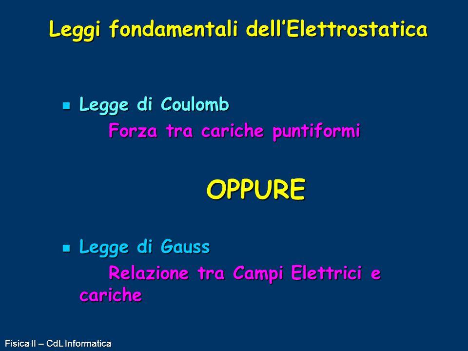 Leggi fondamentali dell'Elettrostatica