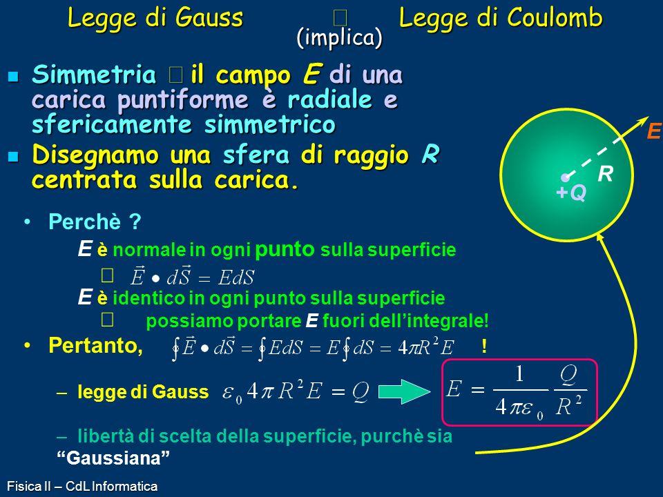 Legge di Gauss Þ Legge di Coulomb (implica)
