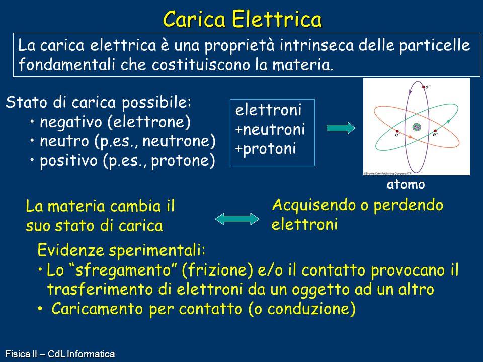Carica Elettrica La carica elettrica è una proprietà intrinseca delle particelle. fondamentali che costituiscono la materia.