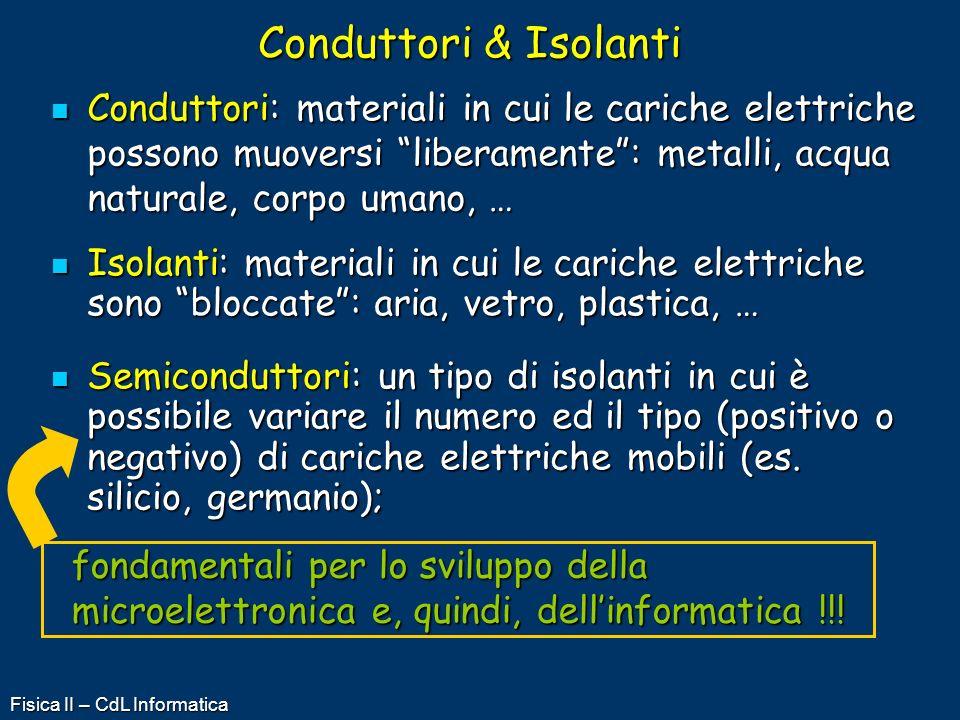 Conduttori & Isolanti Conduttori: materiali in cui le cariche elettriche possono muoversi liberamente : metalli, acqua naturale, corpo umano, …