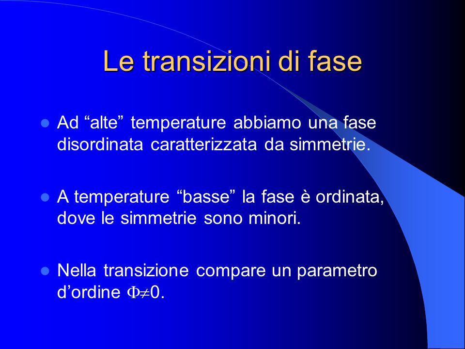 Le transizioni di faseAd alte temperature abbiamo una fase disordinata caratterizzata da simmetrie.
