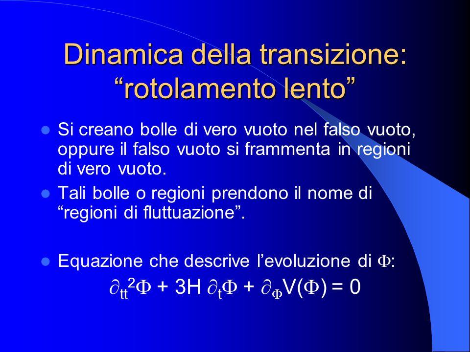 Dinamica della transizione: rotolamento lento