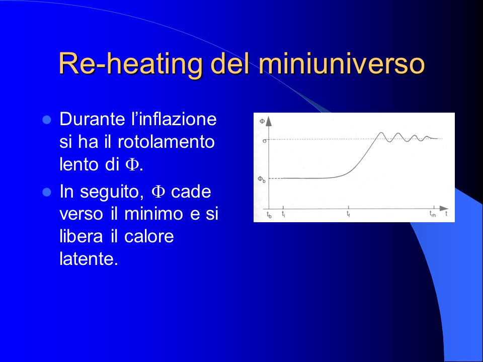 Re-heating del miniuniverso